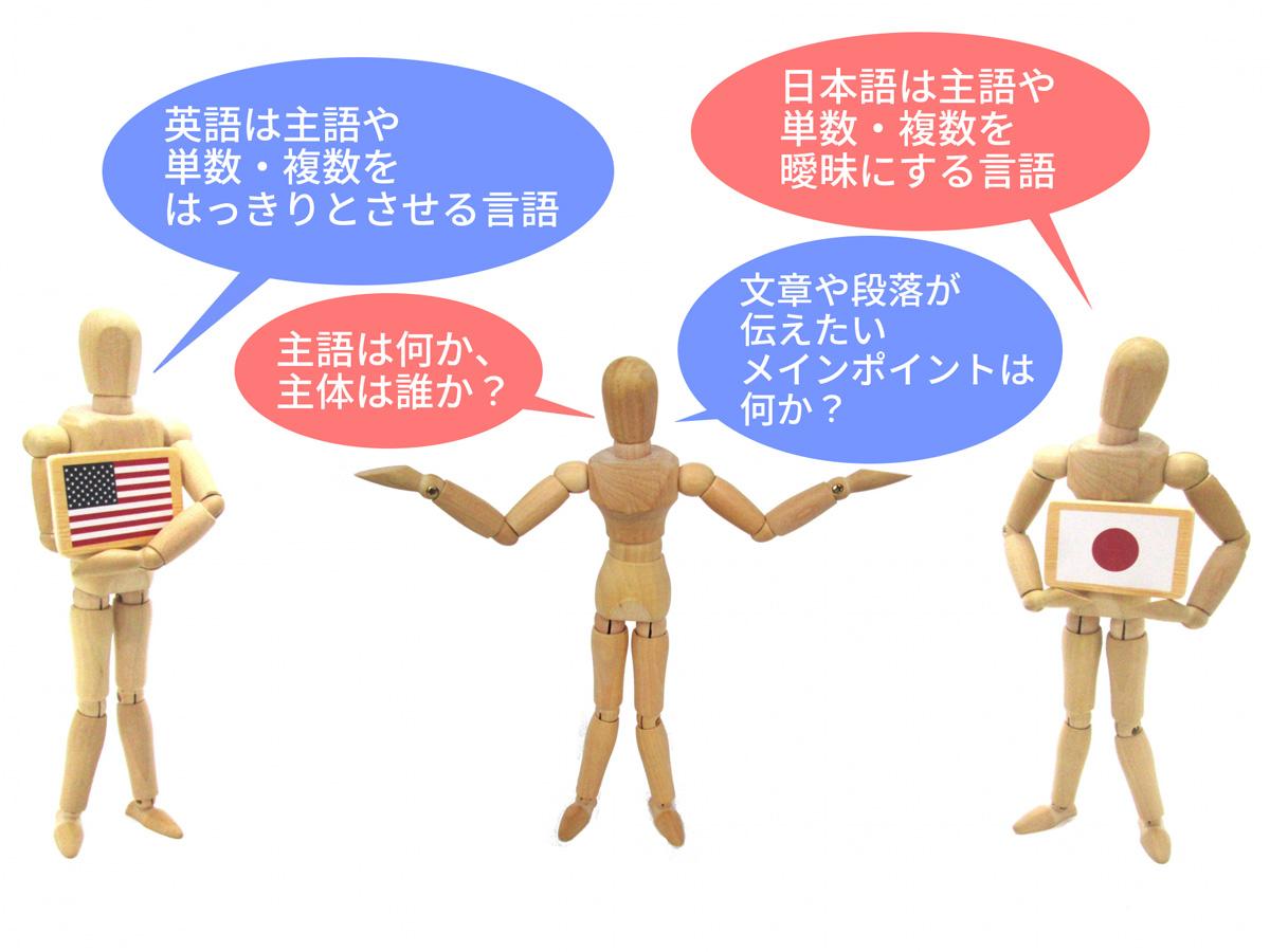 自然な訳文に仕上げる英和翻訳